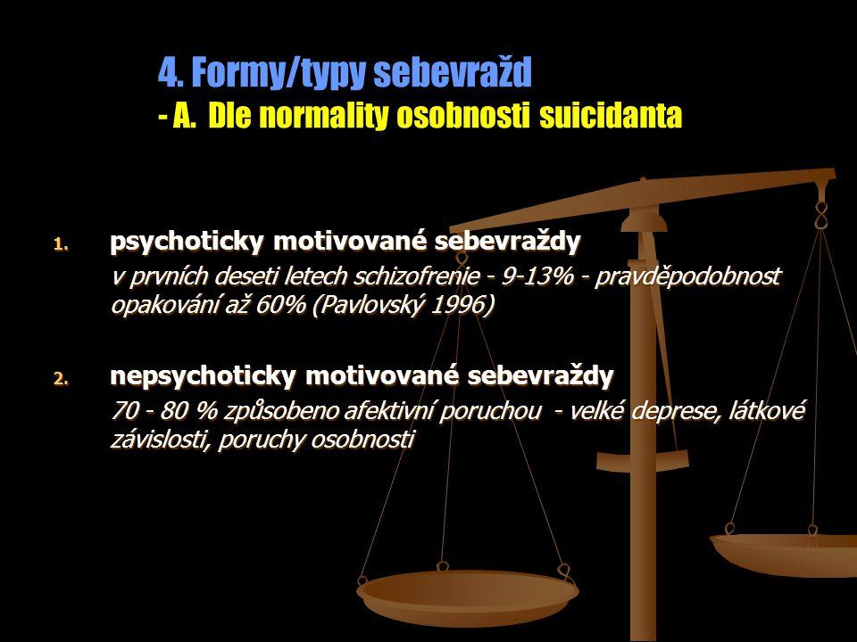 4. Formy/typy sebevražd - A. Dle normality osobnosti suicidanta