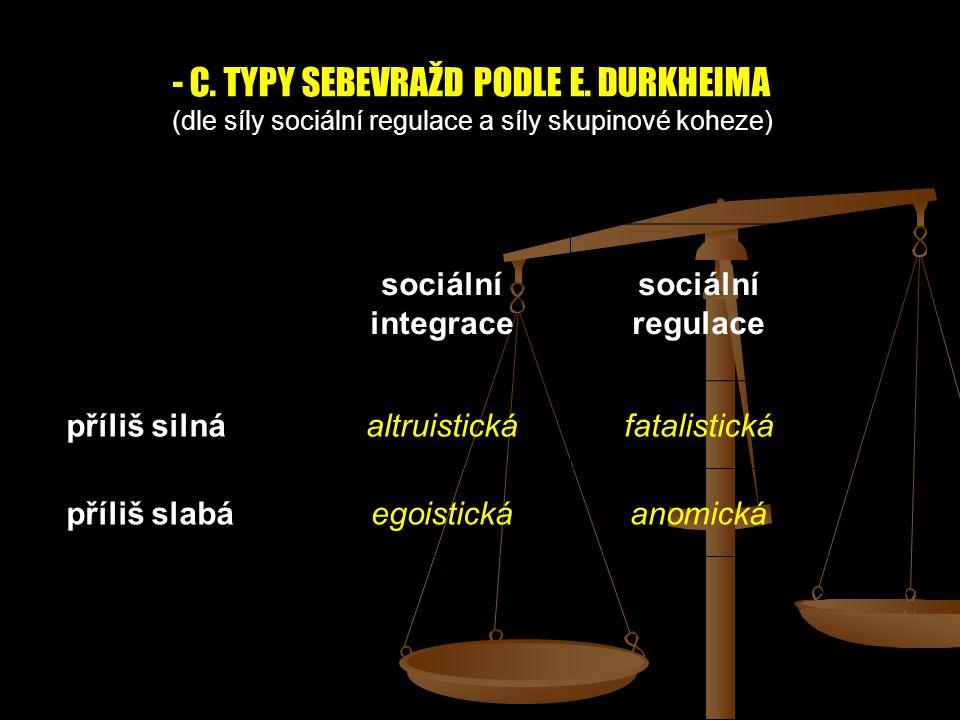 - C. TYPY SEBEVRAŽD PODLE E