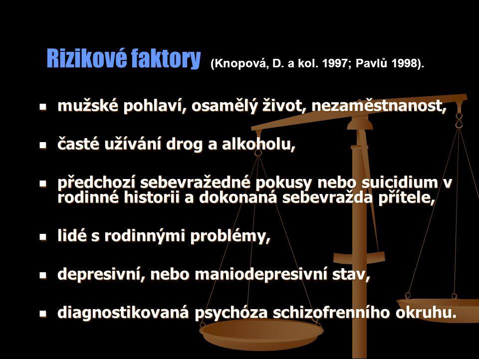 Rizikové faktory (Knopová, D. a kol. 1997; Pavlů 1998).