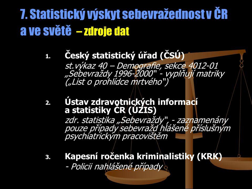 7. Statistický výskyt sebevražednost v ČR a ve světě – zdroje dat