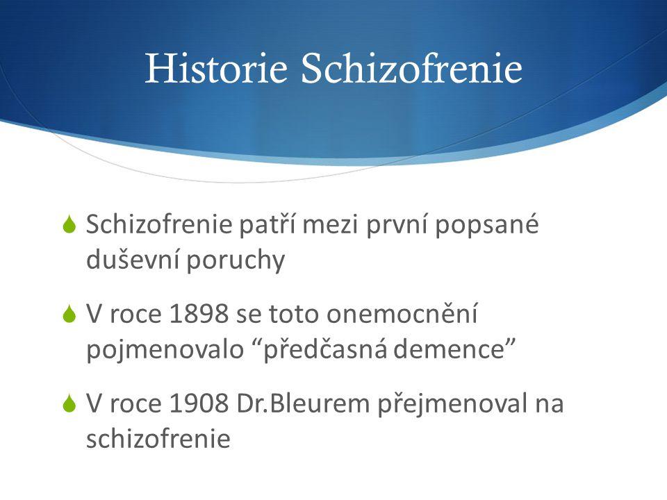 Historie Schizofrenie