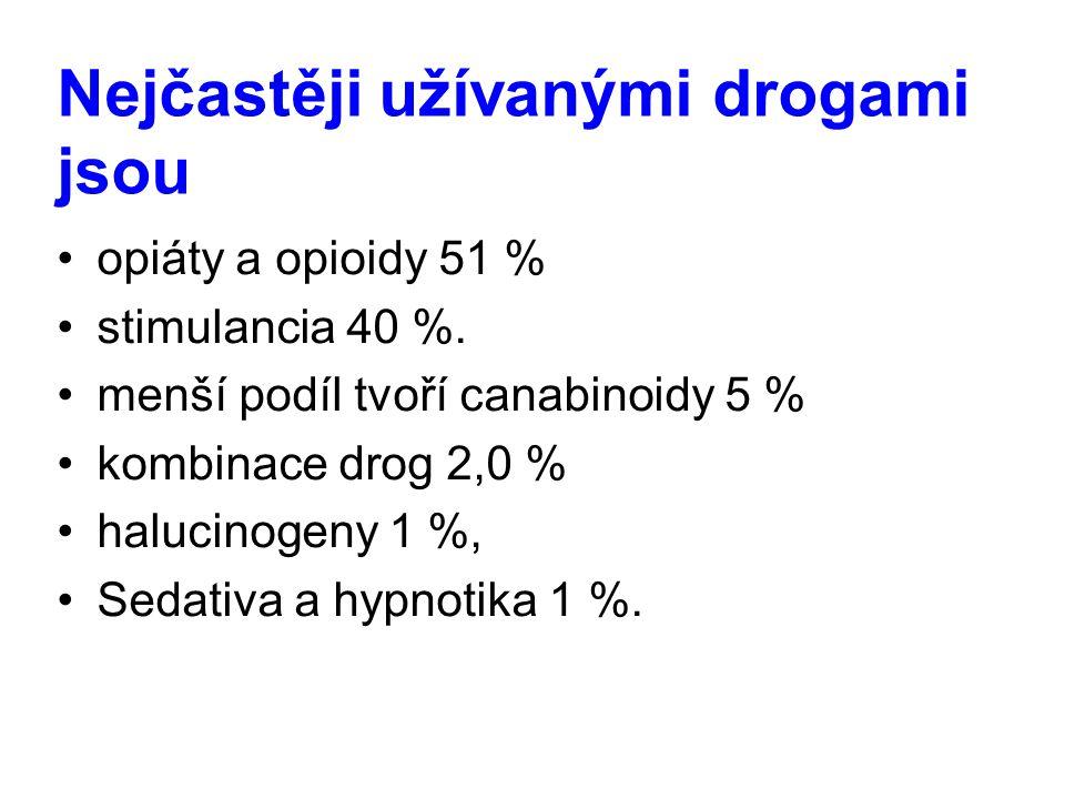 Nejčastěji užívanými drogami jsou