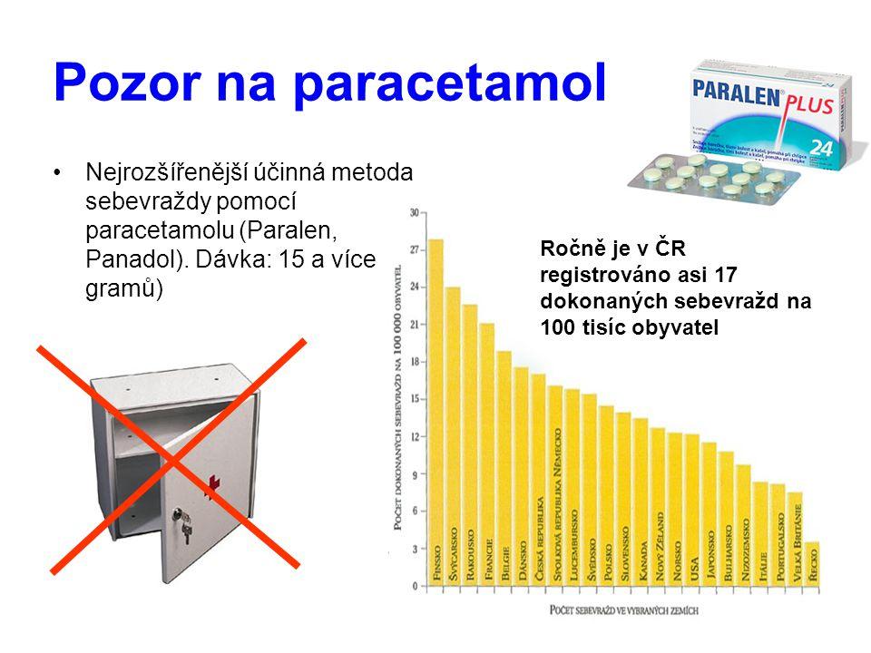 Pozor na paracetamol Nejrozšířenější účinná metoda sebevraždy pomocí paracetamolu (Paralen, Panadol). Dávka: 15 a více gramů)