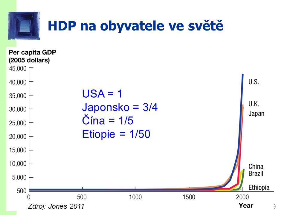 Poznatky růstových teorií