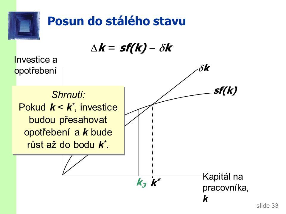 Zkuste se sami: Nakreslete diagram Solowova modelu,