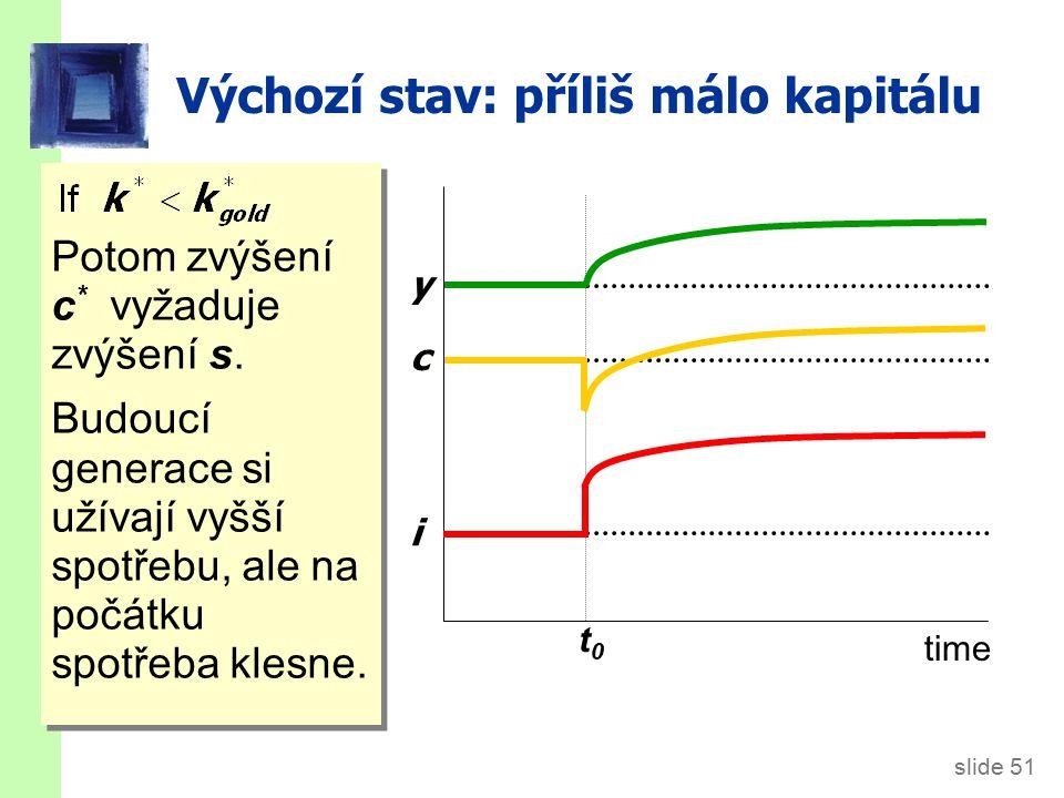 6.3. Populační růst