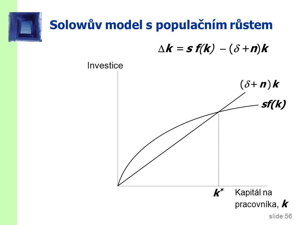 Důsledek populačního růstu