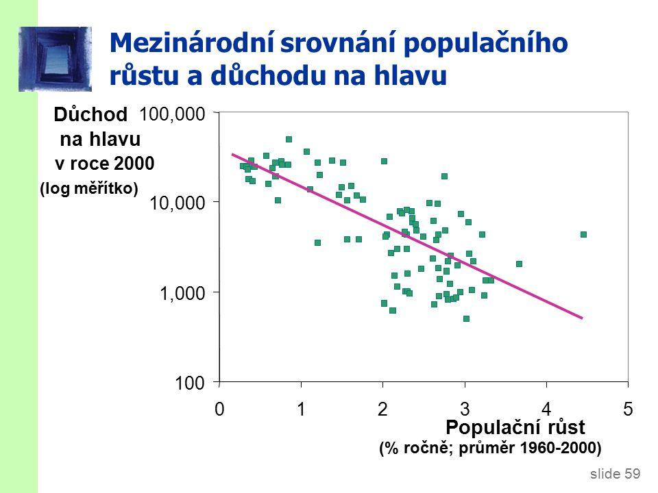 Zlaté pravidlo s populačním růstem