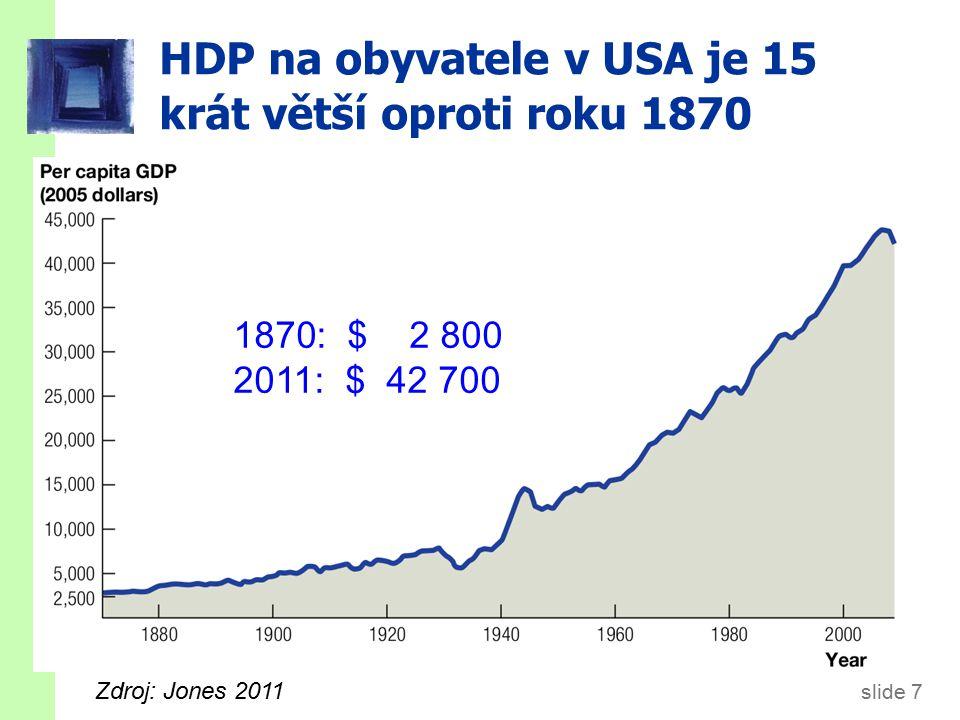 HDP na obyvatele v USA