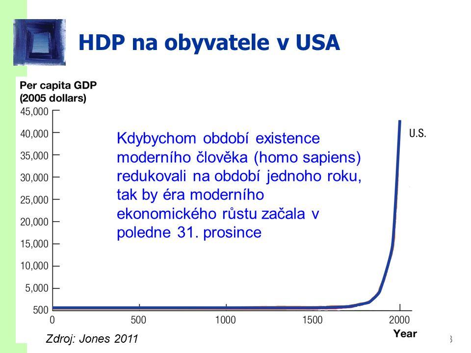 HDP na obyvatele ve světě