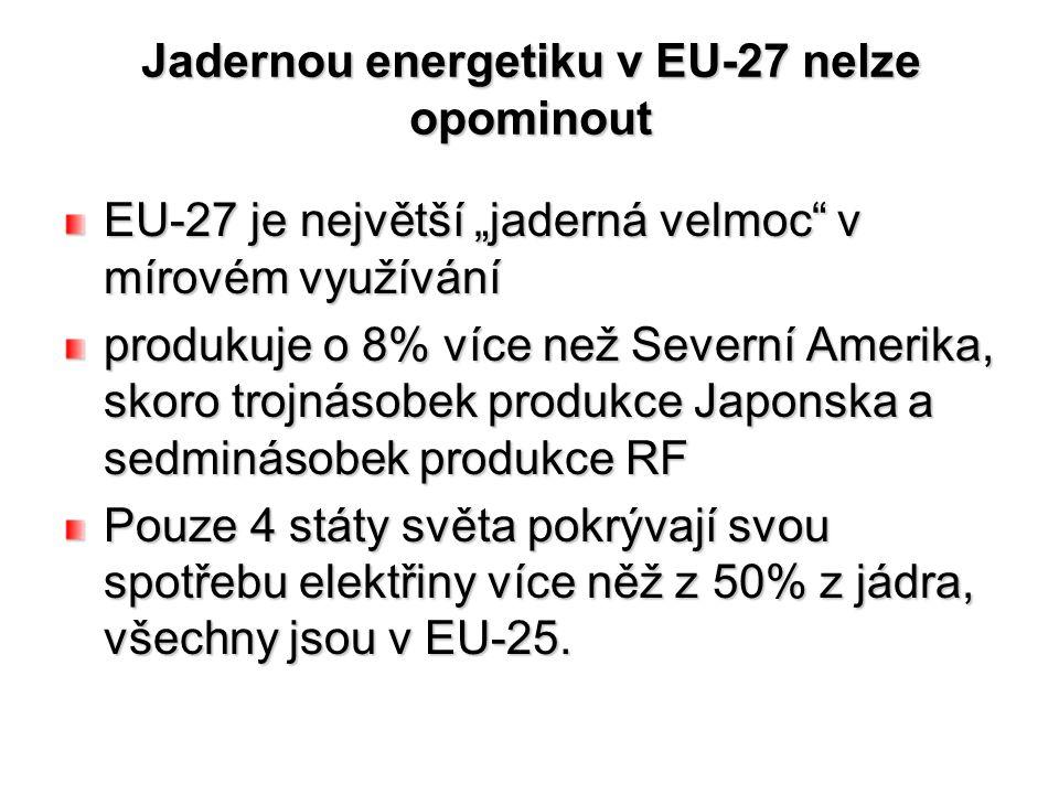 Jadernou energetiku v EU-27 nelze opominout