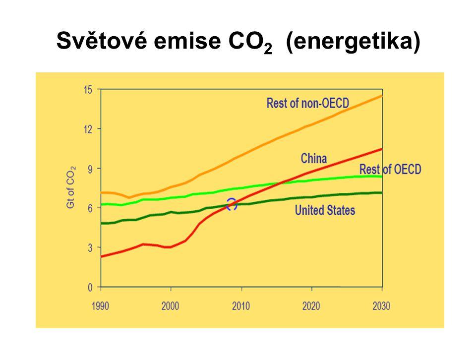 Světové emise CO2 (energetika)