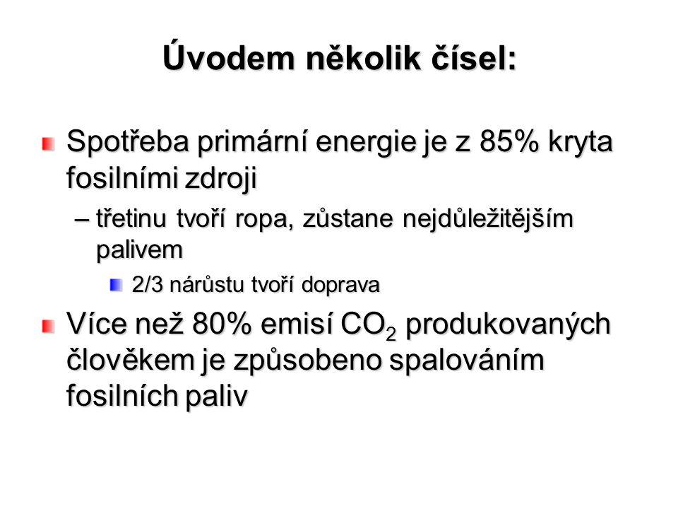 Úvodem několik čísel: Spotřeba primární energie je z 85% kryta fosilními zdroji. třetinu tvoří ropa, zůstane nejdůležitějším palivem.