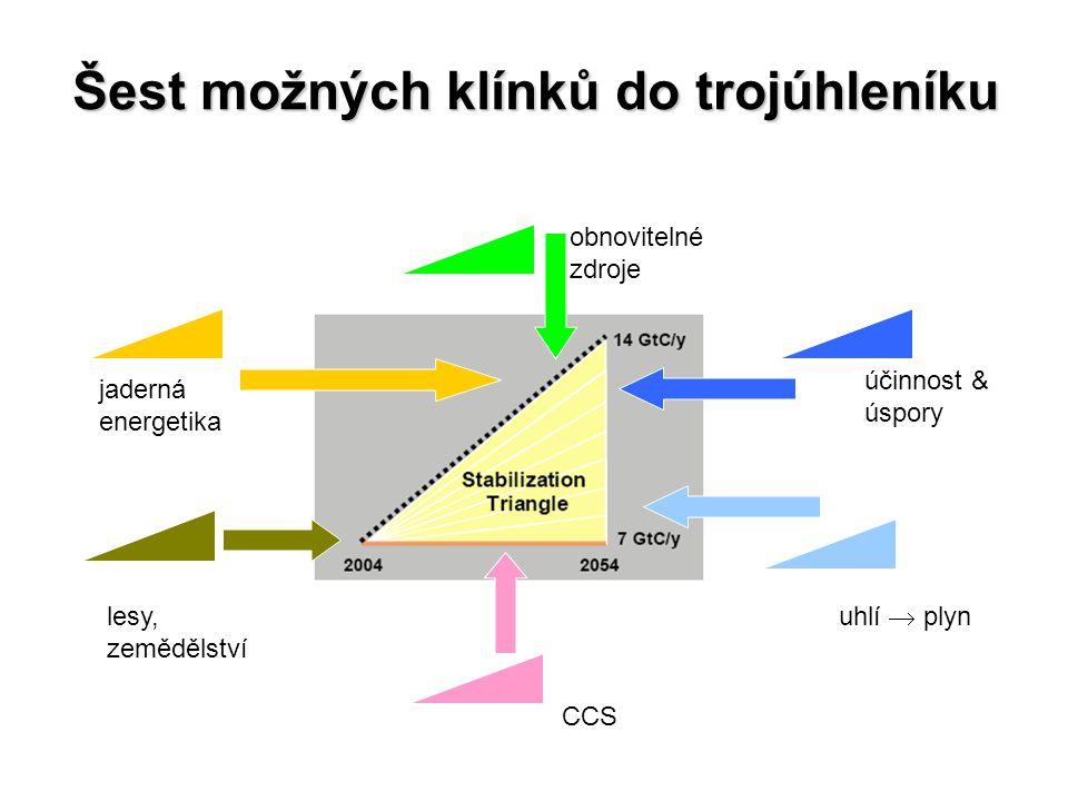 Šest možných klínků do trojúhleníku