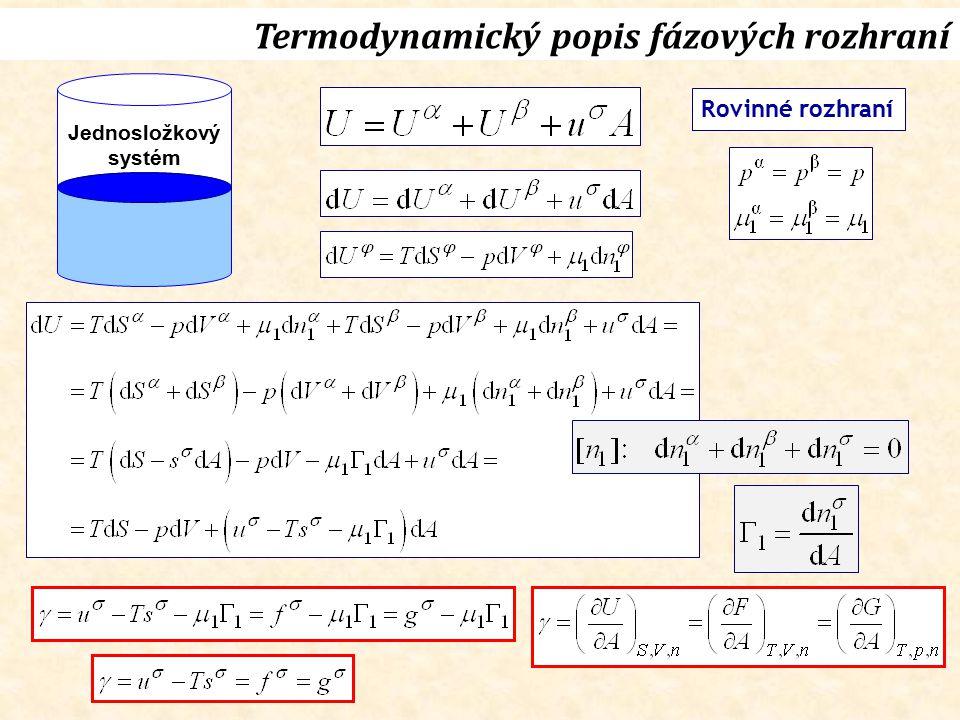 Termodynamický popis fázových rozhraní