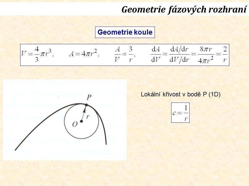 Geometrie fázových rozhraní