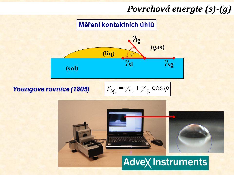 Povrchová energie (s)-(g)