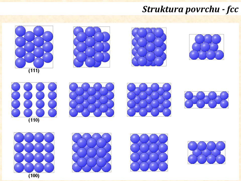 Struktura povrchu - fcc