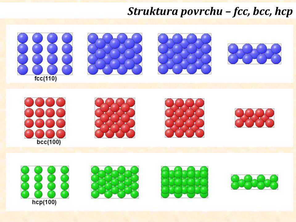 Struktura povrchu – fcc, bcc, hcp