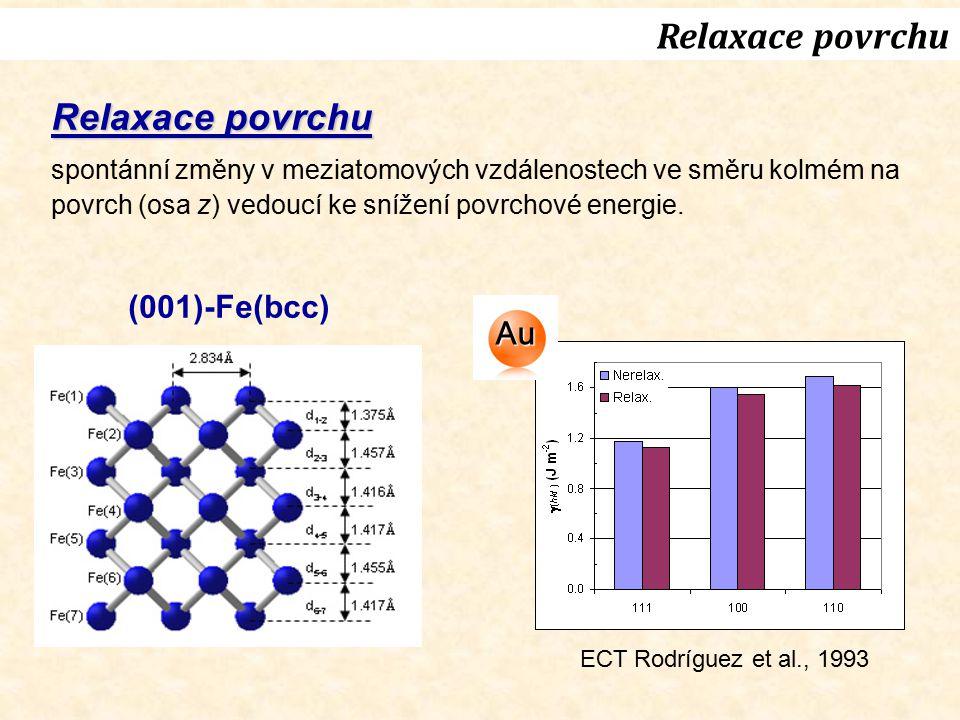 Relaxace povrchu Relaxace povrchu (001)-Fe(bcc) Au