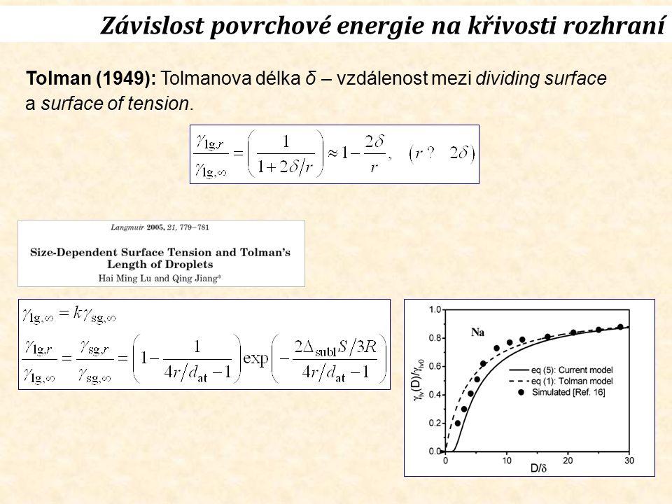 Závislost povrchové energie na křivosti rozhraní