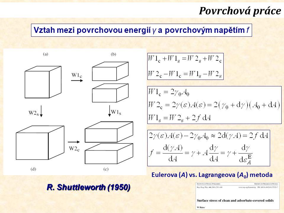 Povrchová práce Vztah mezi povrchovou energií γ a povrchovým napětím f