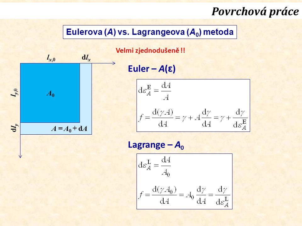 Povrchová práce Euler – A(ε) Lagrange – A0