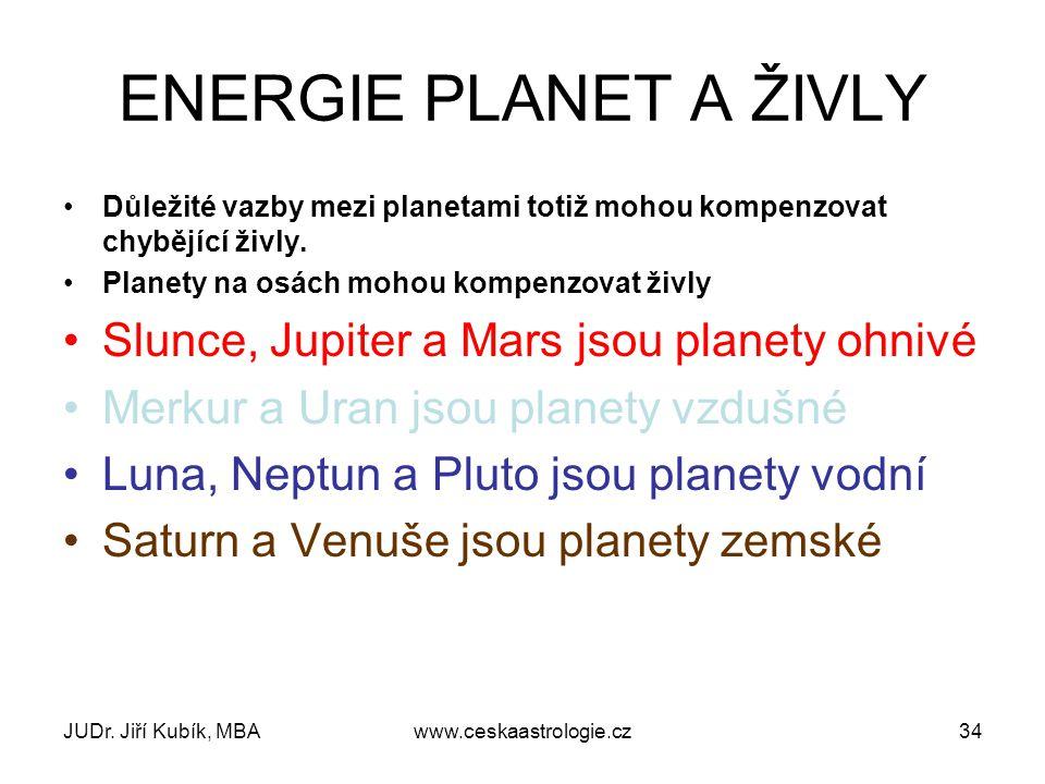 ENERGIE PLANET A ŽIVLY Slunce, Jupiter a Mars jsou planety ohnivé