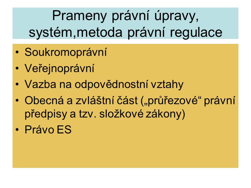 Prameny právní úpravy, systém,metoda právní regulace