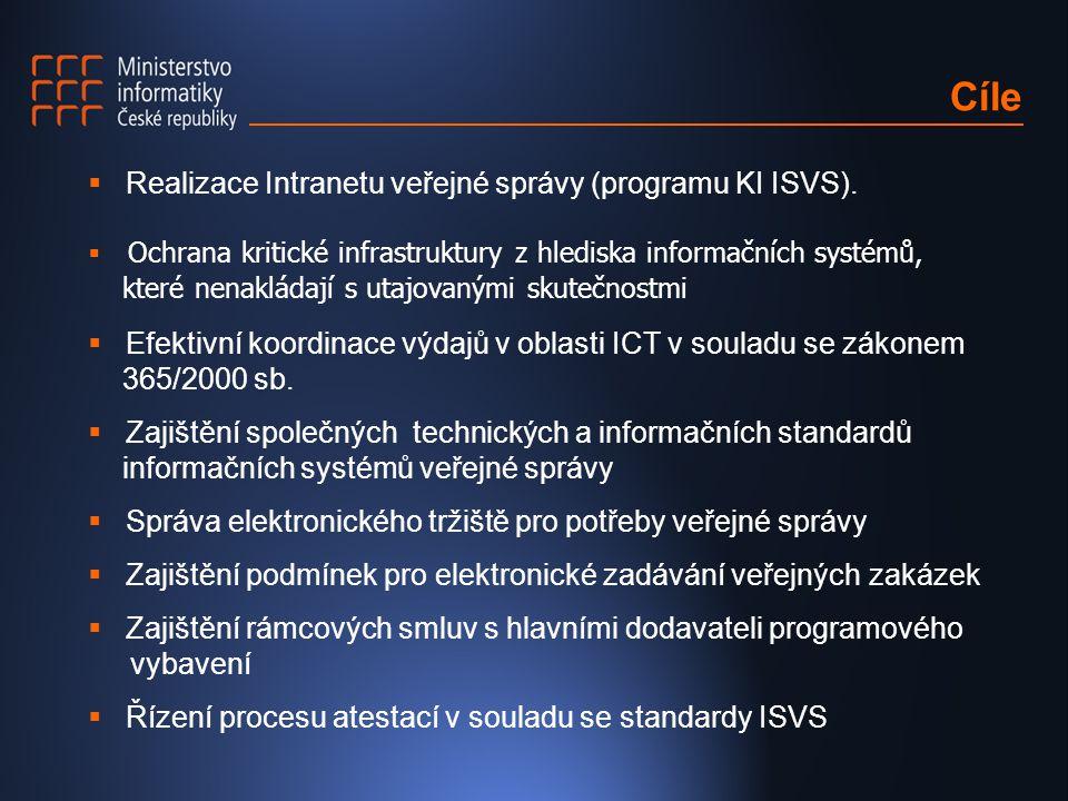 Cíle Realizace Intranetu veřejné správy (programu KI ISVS).