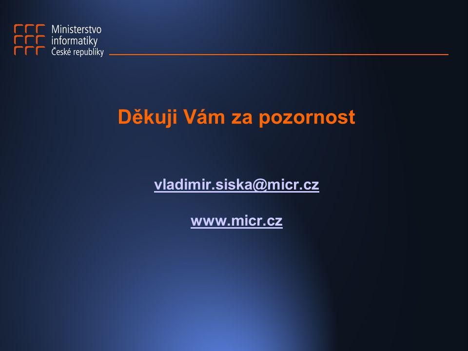 Děkuji Vám za pozornost vladimir.siska@micr.cz www.micr.cz