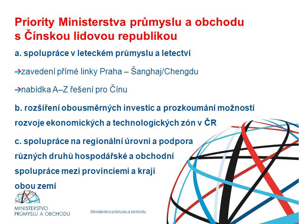 Priority Ministerstva průmyslu a obchodu s Čínskou lidovou republikou
