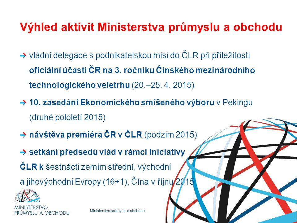 Výhled aktivit Ministerstva průmyslu a obchodu
