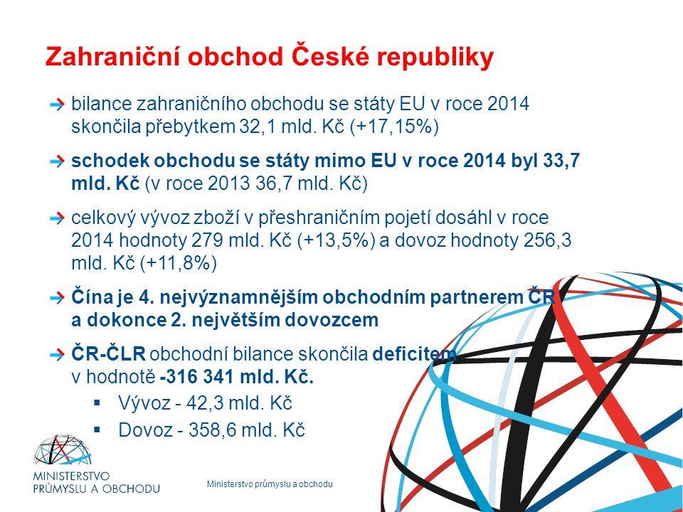 Zahraniční obchod České republiky