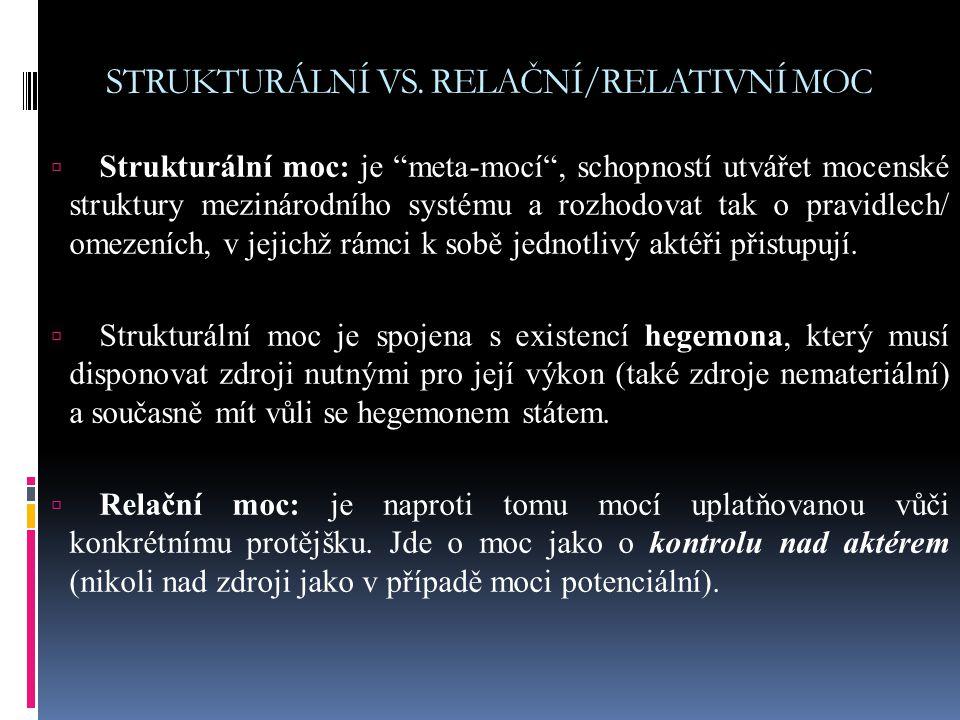 STRUKTURÁLNÍ VS. RELAČNÍ/RELATIVNÍ MOC