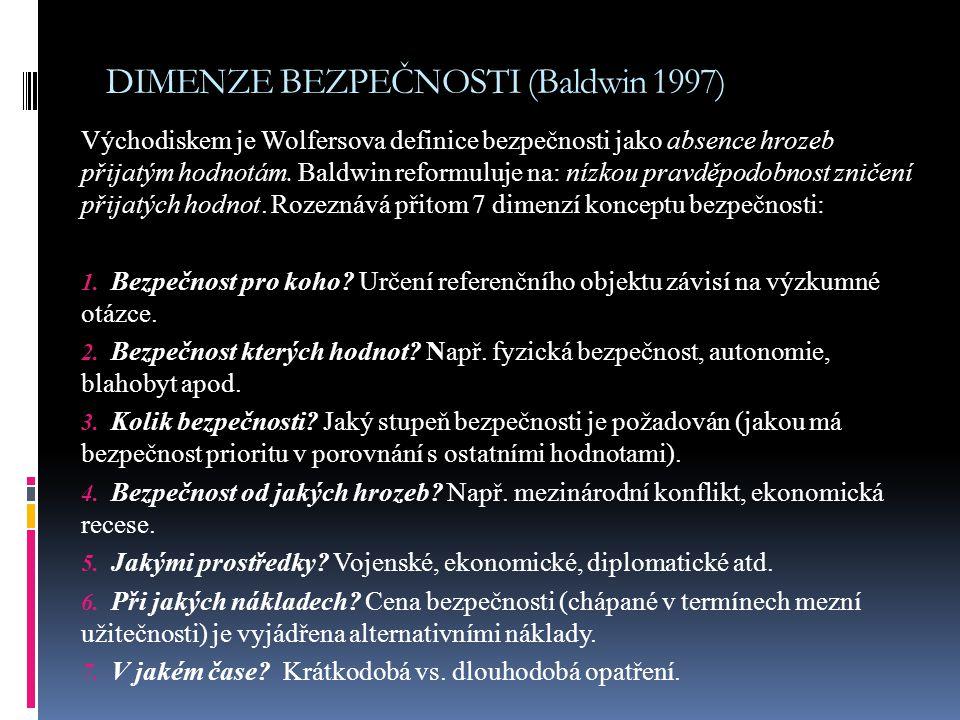 DIMENZE BEZPEČNOSTI (Baldwin 1997)