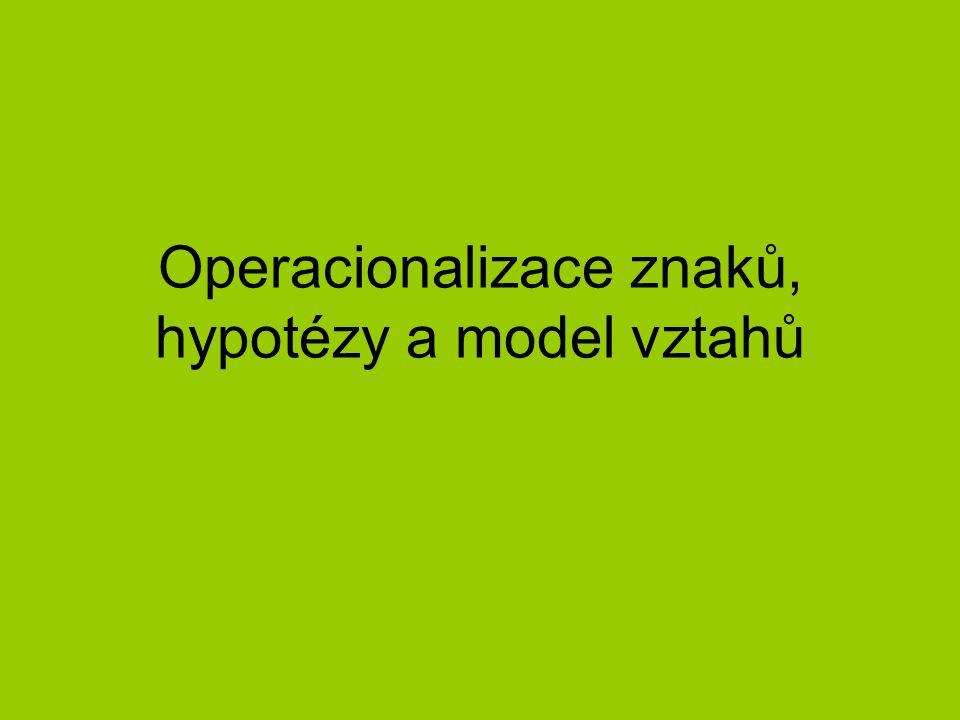 Operacionalizace znaků, hypotézy a model vztahů