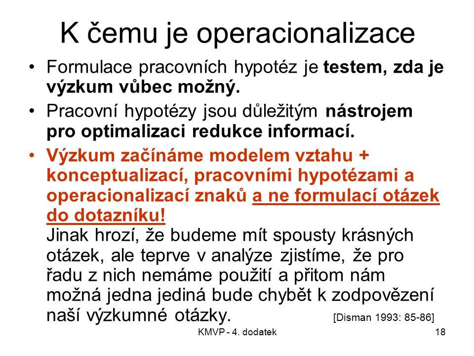 K čemu je operacionalizace