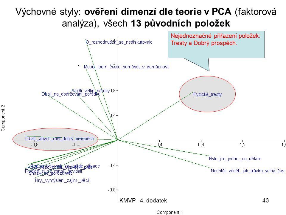 Výchovné styly: ověření dimenzí dle teorie v PCA (faktorová analýza), všech 13 původních položek