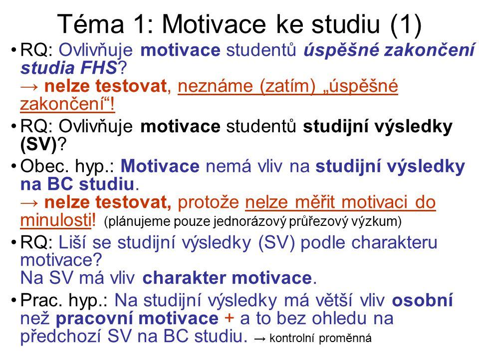 Téma 1: Motivace ke studiu (1)