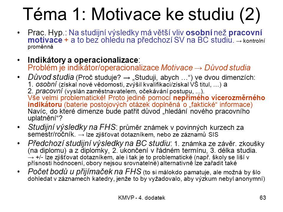 Téma 1: Motivace ke studiu (2)