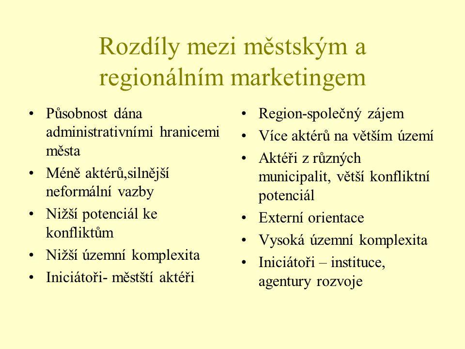Rozdíly mezi městským a regionálním marketingem