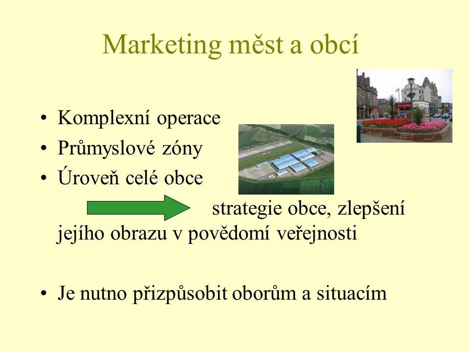 Marketing měst a obcí Komplexní operace Průmyslové zóny