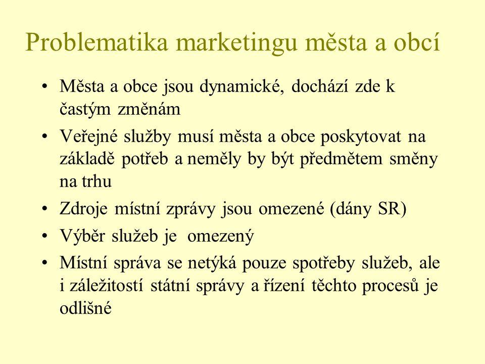 Problematika marketingu města a obcí