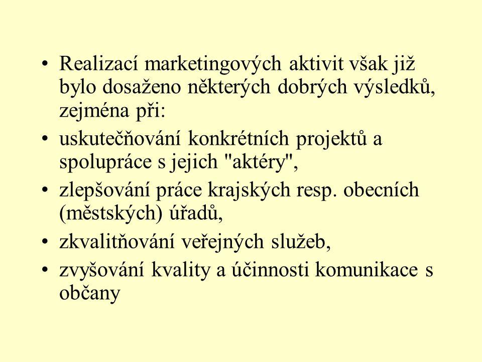Realizací marketingových aktivit však již bylo dosaženo některých dobrých výsledků, zejména při: