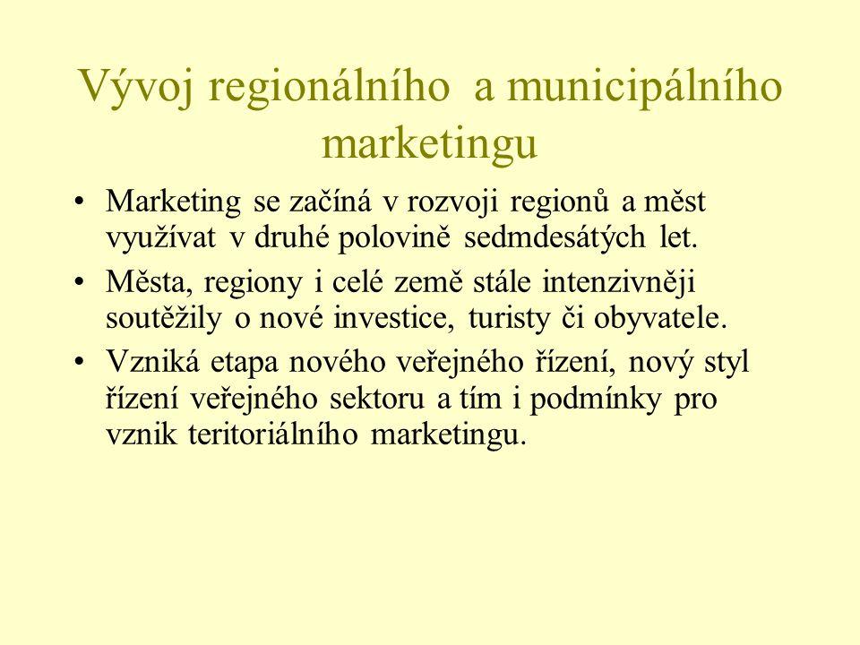 Vývoj regionálního a municipálního marketingu