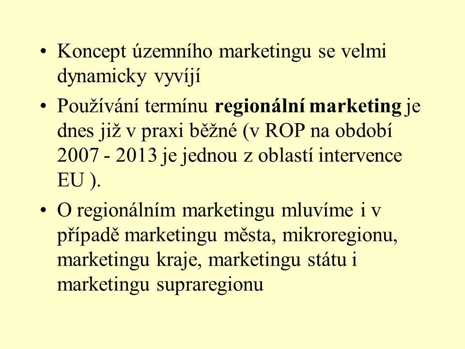 Koncept územního marketingu se velmi dynamicky vyvíjí