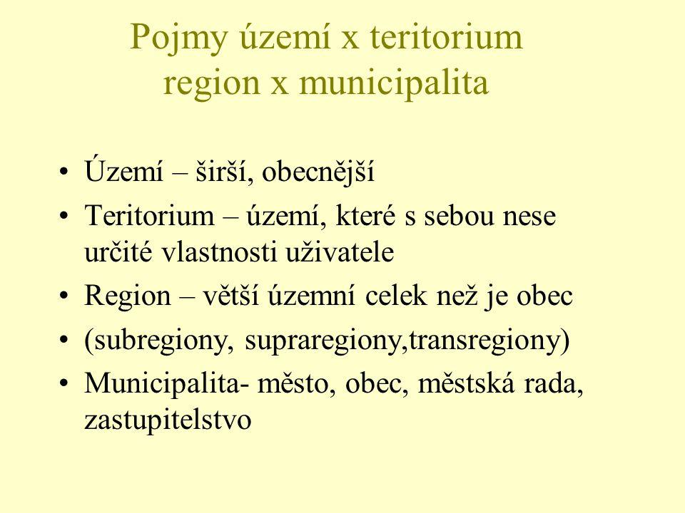 Pojmy území x teritorium region x municipalita