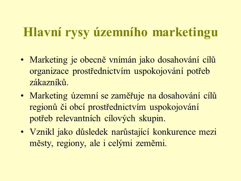 Hlavní rysy územního marketingu