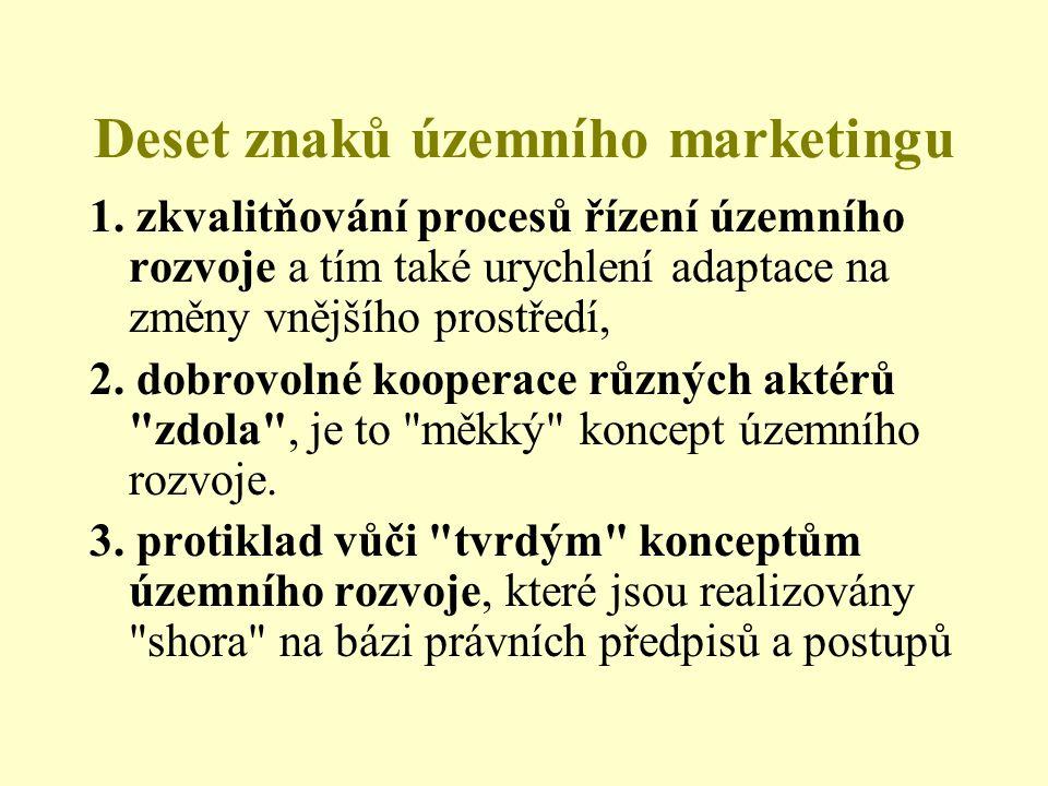Deset znaků územního marketingu